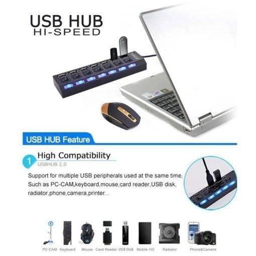 High-Speed Multi-Port USB Splitter – Gadkit