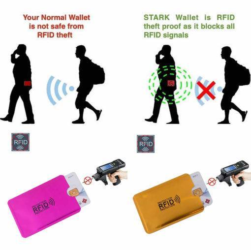 Wallet Blocking Reader Lock Bank Card Holder