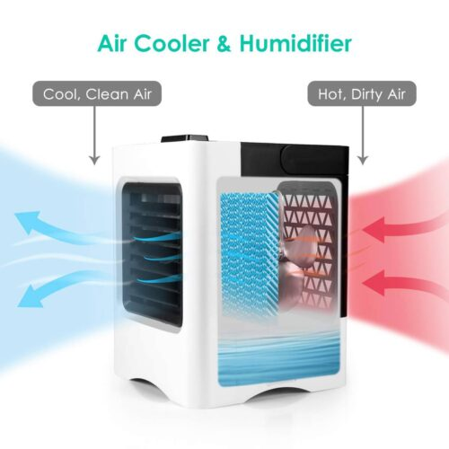 4 in 1 High Power DESK AIR COOLER